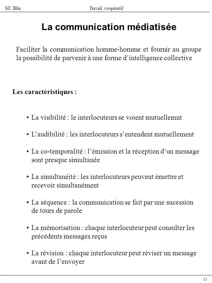 MJ. BlinTravail coopératif 15 La communication médiatisée Les caractéristiques : La visibilité : le interlocuteurs se voient mutuellemnt Laudibilité :
