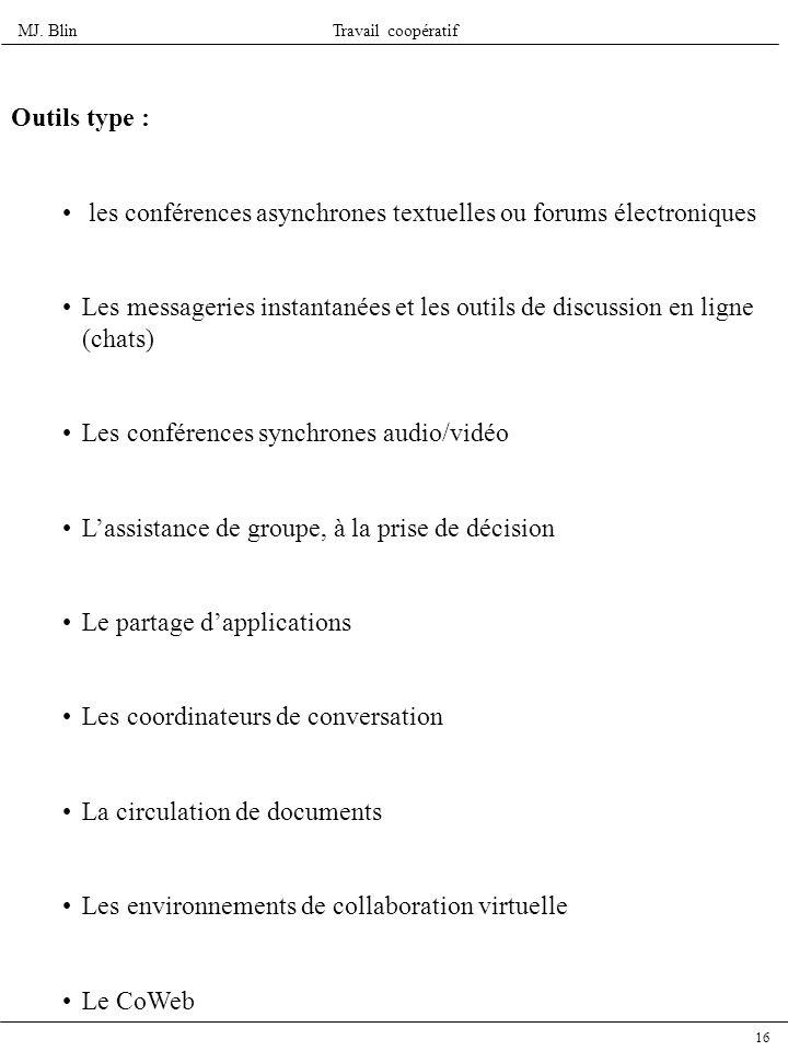 MJ. BlinTravail coopératif 16 Outils type : les conférences asynchrones textuelles ou forums électroniques Les messageries instantanées et les outils
