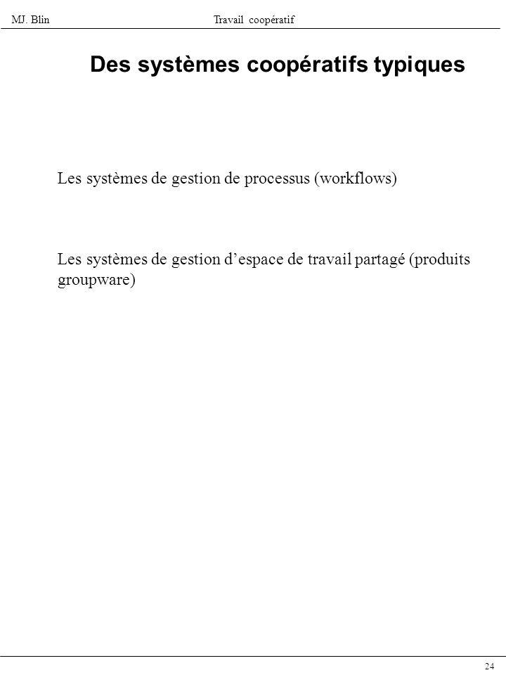 MJ. BlinTravail coopératif 24 Des systèmes coopératifs typiques Les systèmes de gestion de processus (workflows) Les systèmes de gestion despace de tr
