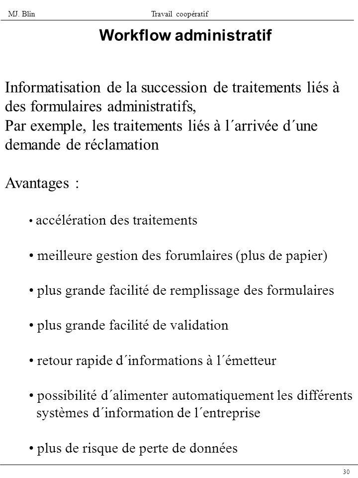 MJ. BlinTravail coopératif 30 Workflow administratif Informatisation de la succession de traitements liés à des formulaires administratifs, Par exempl