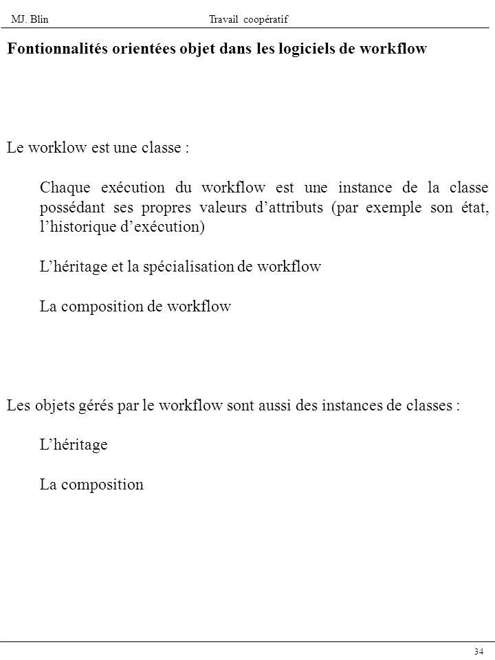 MJ. BlinTravail coopératif 34 Fontionnalités orientées objet dans les logiciels de workflow Le worklow est une classe : Chaque exécution du workflow e