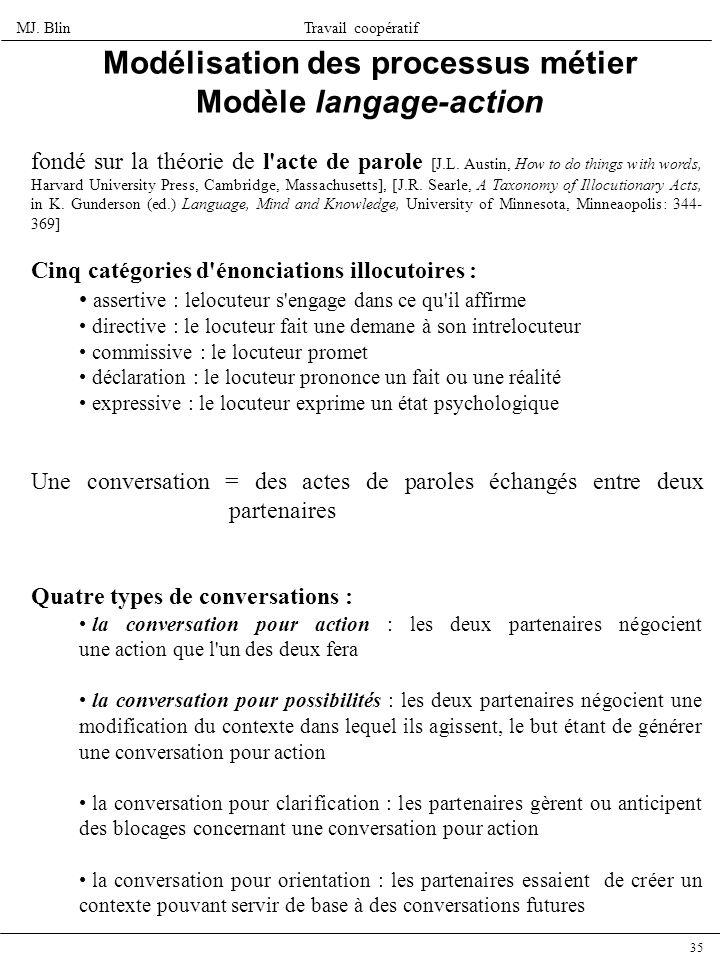 MJ. BlinTravail coopératif 35 Modélisation des processus métier Modèle langage-action fondé sur la théorie de l'acte de parole [J.L. Austin, How to do
