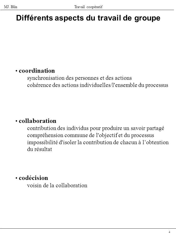 MJ. BlinTravail coopératif 4 Différents aspects du travail de groupe coordination synchronisation des personnes et des actions cohérence des actions i
