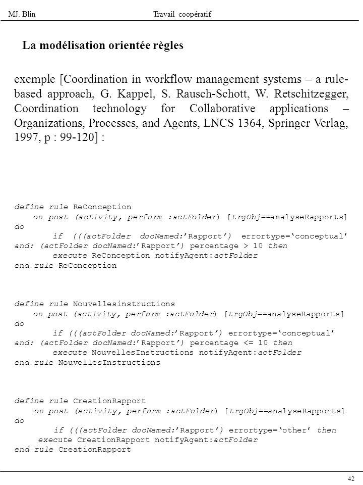 MJ. BlinTravail coopératif 42 La modélisation orientée règles exemple [Coordination in workflow management systems – a rule- based approach, G. Kappel