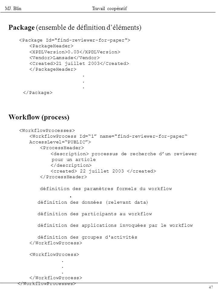 MJ. BlinTravail coopératif 47 Package (ensemble de définition déléments) 0.03 Lamsade 21 juillet 2003. Workflow (process) <WorkflowProcess Id=1 name=