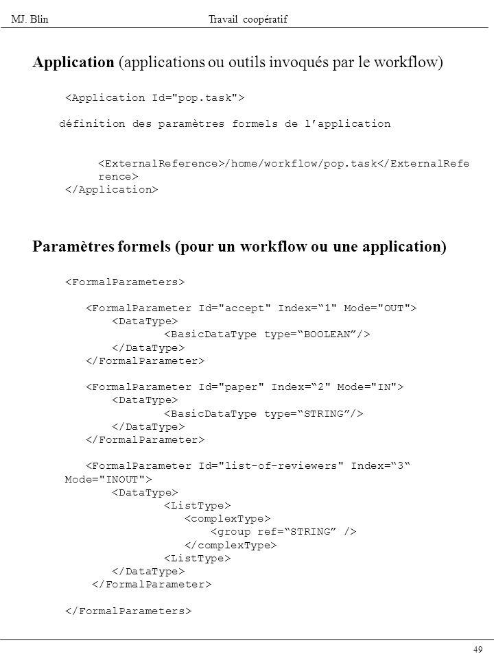 MJ. BlinTravail coopératif 49 Application (applications ou outils invoqués par le workflow) définition des paramètres formels de lapplication /home/wo