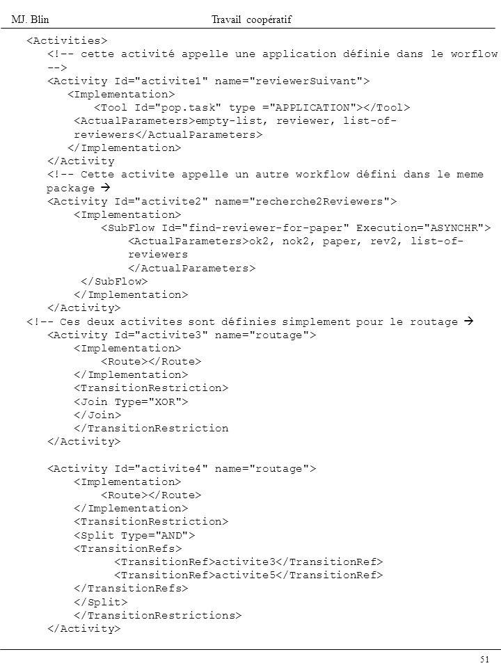 MJ. BlinTravail coopératif 51 <!–- cette activité appelle une application définie dans le worflow --> empty-list, reviewer, list-of- reviewers </Activ
