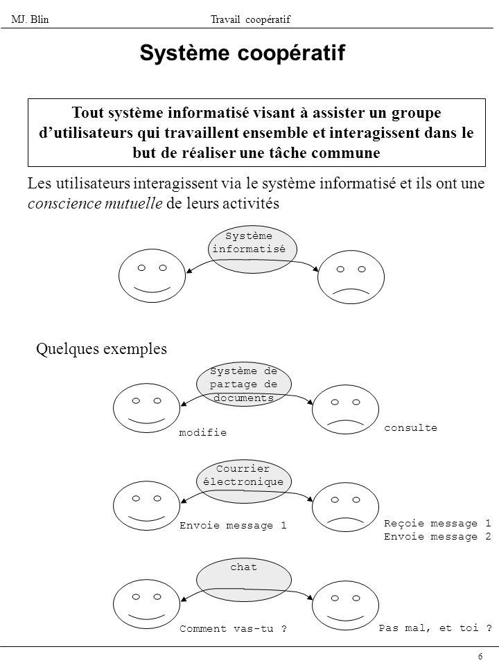 MJ. BlinTravail coopératif 6 Système coopératif Tout système informatisé visant à assister un groupe dutilisateurs qui travaillent ensemble et interag