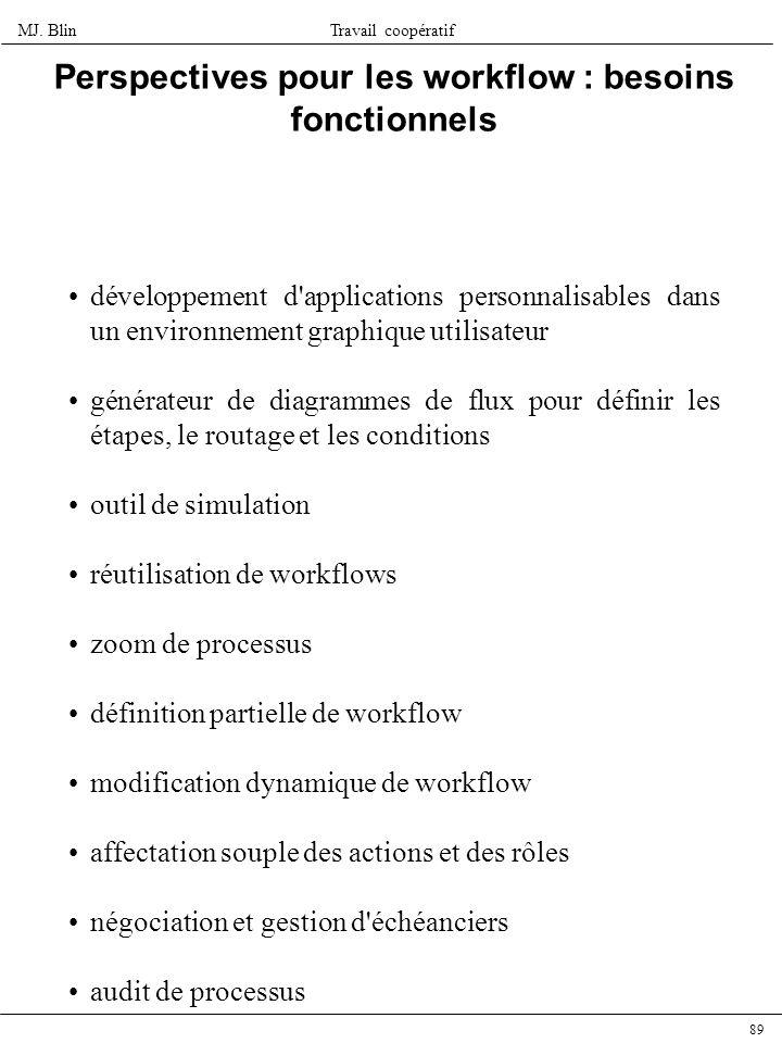 MJ. BlinTravail coopératif 89 Perspectives pour les workflow : besoins fonctionnels développement d'applications personnalisables dans un environnemen