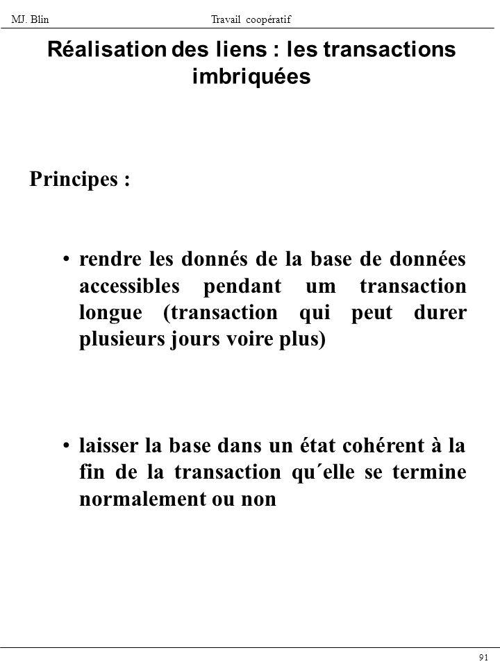 MJ. BlinTravail coopératif 91 Réalisation des liens : les transactions imbriquées Principes : rendre les donnés de la base de données accessibles pend