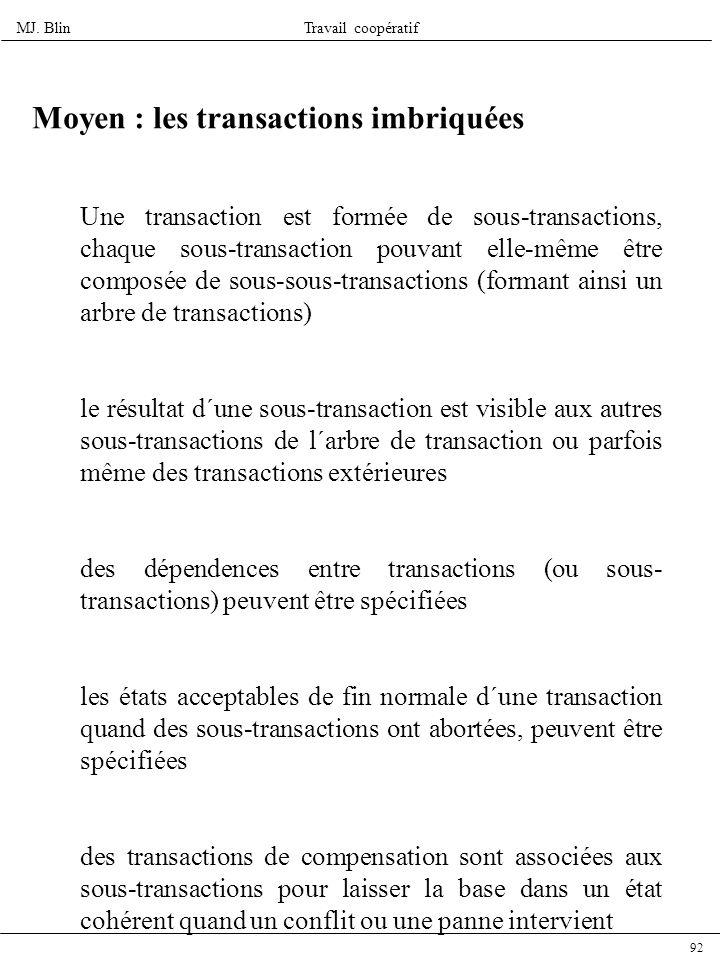MJ. BlinTravail coopératif 92 Moyen : les transactions imbriquées Une transaction est formée de sous-transactions, chaque sous-transaction pouvant ell