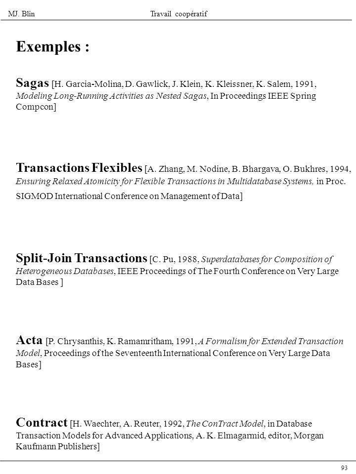 MJ. BlinTravail coopératif 93 Exemples : Sagas [H. Garcia-Molina, D. Gawlick, J. Klein, K. Kleissner, K. Salem, 1991, Modeling Long-Running Activities