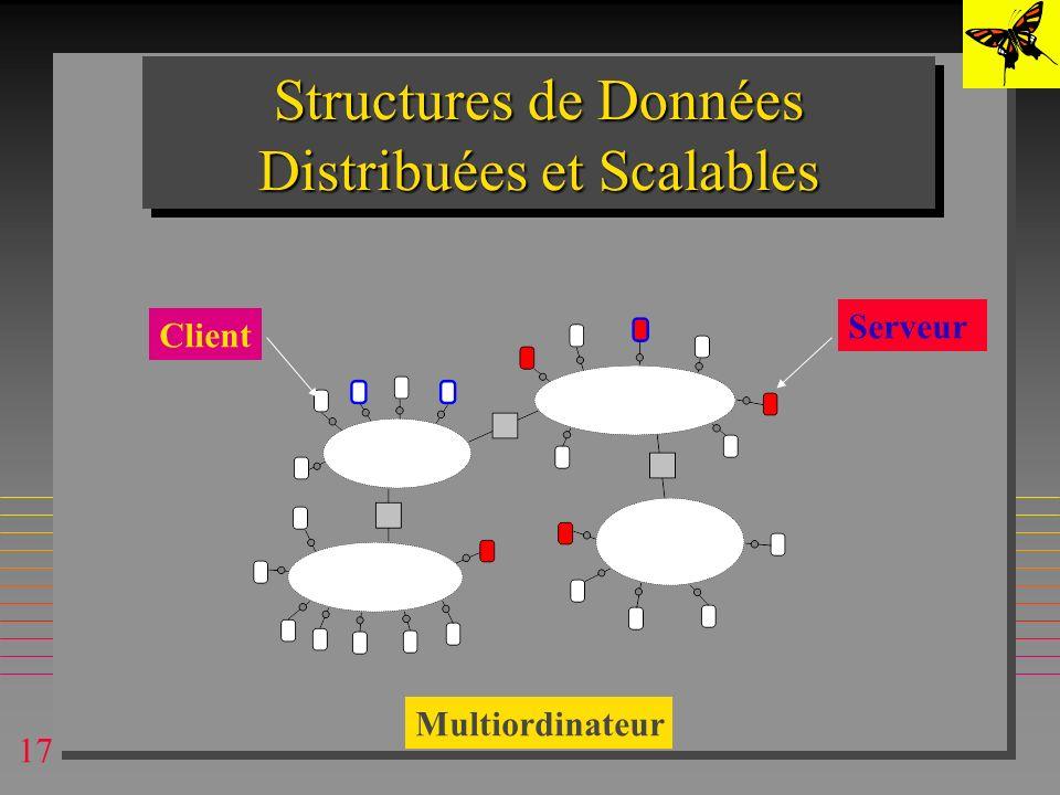 17 Structures de Données Distribuées et Scalables Client Serveur Multiordinateur