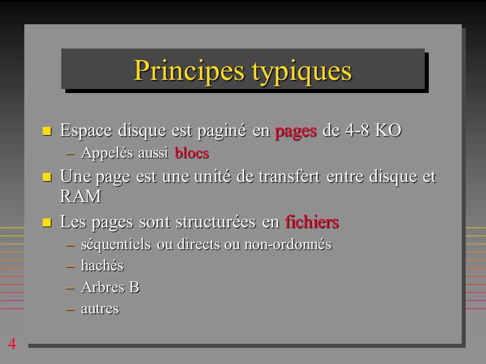 4 Principes typiques n Espace disque est paginé en pages de 4-8 KO –Appelés aussi blocs n Une page est une unité de transfert entre disque et RAM n Le