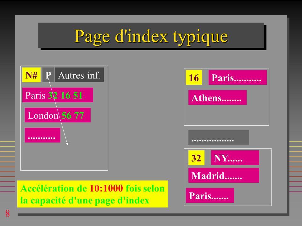 8 Page d'index typique N#PAutres inf. London 56 77 Paris 32 16 51 Paris...........16............................ Paris....... 32 Athens........ NY....