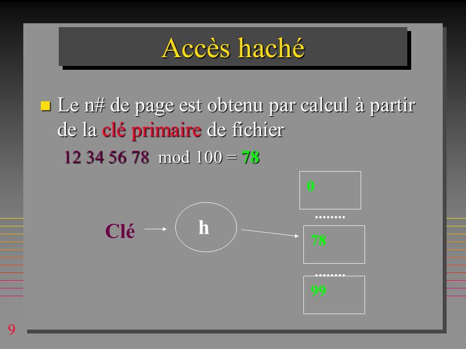 9 Accès haché n Le n# de page est obtenu par calcul à partir de la clé primaire de fichier 12 34 56 78 mod 100 = 78 h Clé 78 0........ 99