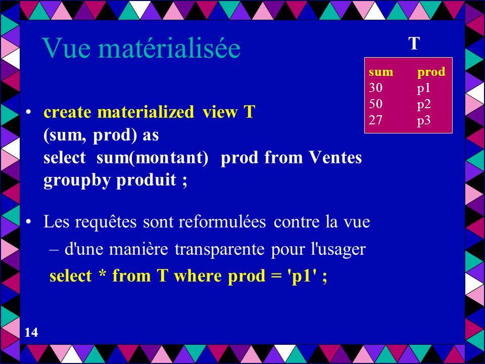 13 Technologie BDs parallèles, distribuées, scalables Jointures pré-calculées –intégrité référentielle Vues matérialisées Algorithmes statistiques Alg