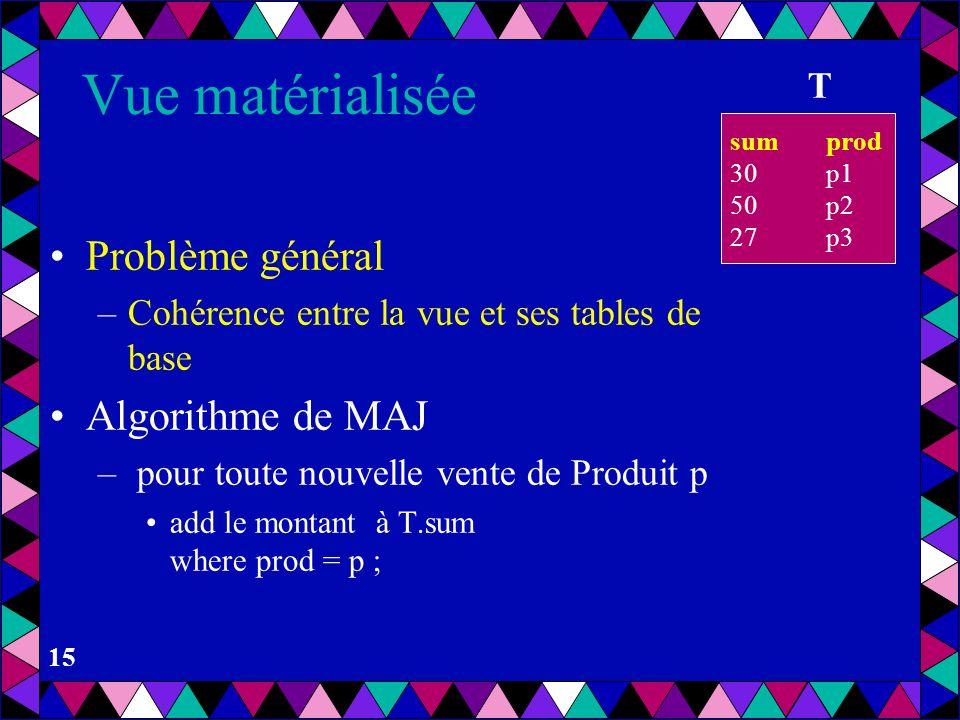 14 Vue matérialisée create materialized view T (sum, prod) as select sum(montant) prod from Ventes groupby produit ; Les requêtes sont reformulées con
