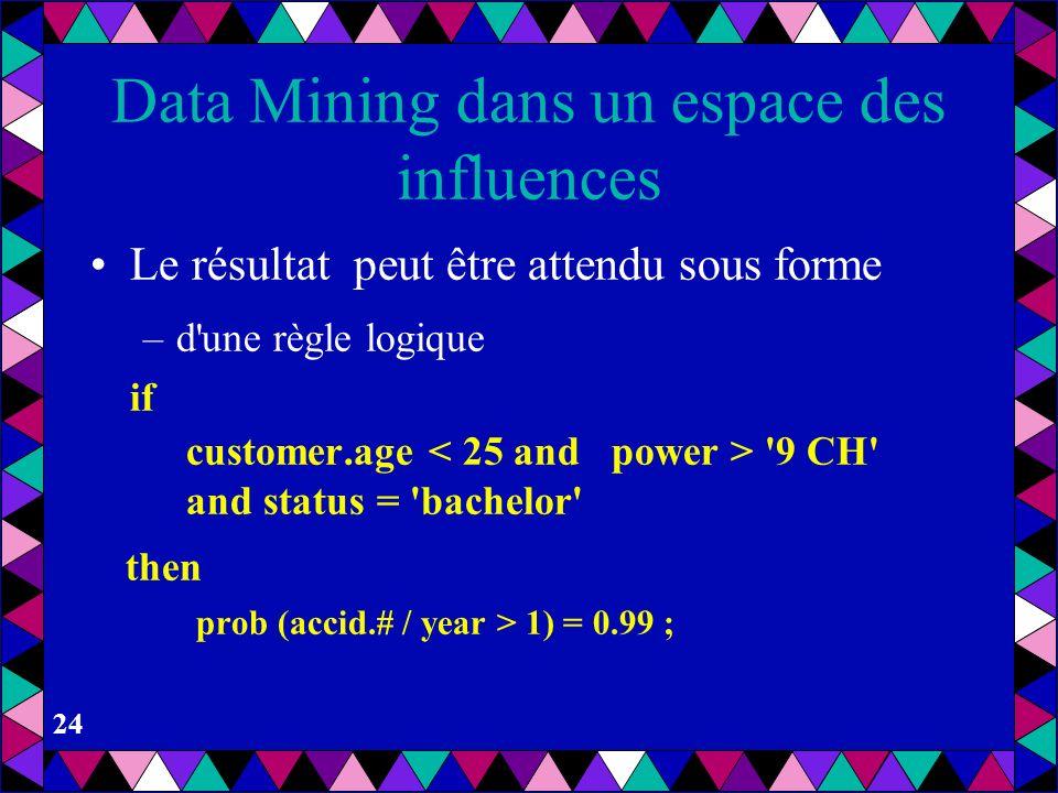 23 Data Mining dans un espace des influences Le résultat peut être attendu sous forme –d'un graphique (business graphics) 3-D