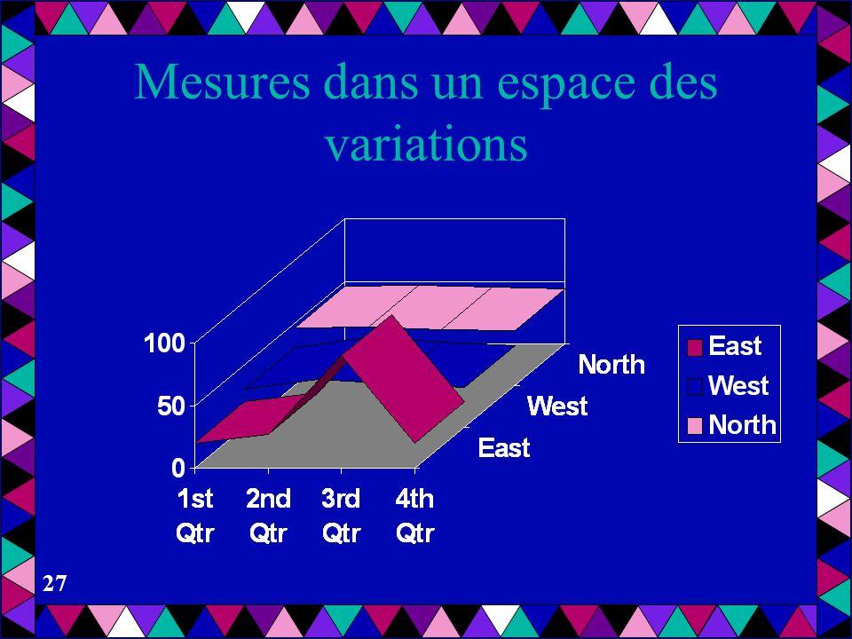 26 On observe les variations selon des dimensions –variation de cours de bourse depuis une semaine, une année, 1 Janv. 1996... –variation de ventes (a