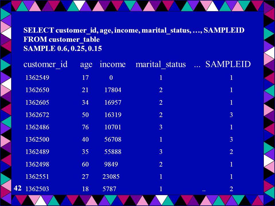 41 SELECT Item, Profit, QUANTILE( 100, Profit ) AS Percentile FROM (SELECT Item,Sum(Sales) (Count(Sales)* Items.ItemCost) as Profit FROM DailySales, I