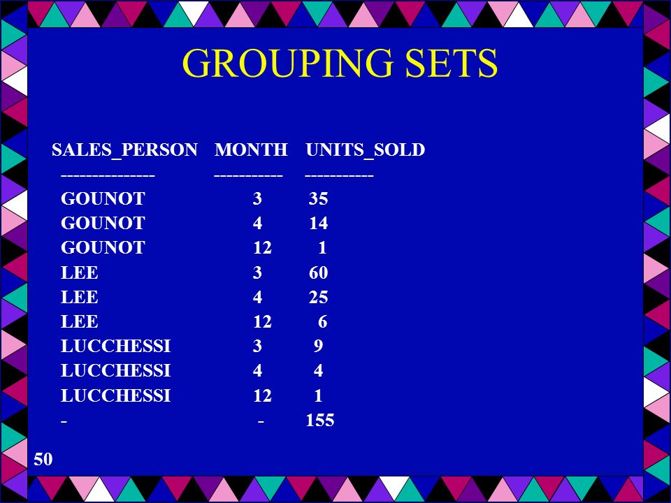 49 SELECT SALES_PERSON, MONTH(SALES_DATE) AS MONTH, SUM(SALES) AS UNITS_SOLD FROM SALES GROUP BY GROUPING SETS ( (SALES_PERSON, MONTH(SALES_DATE)), ()
