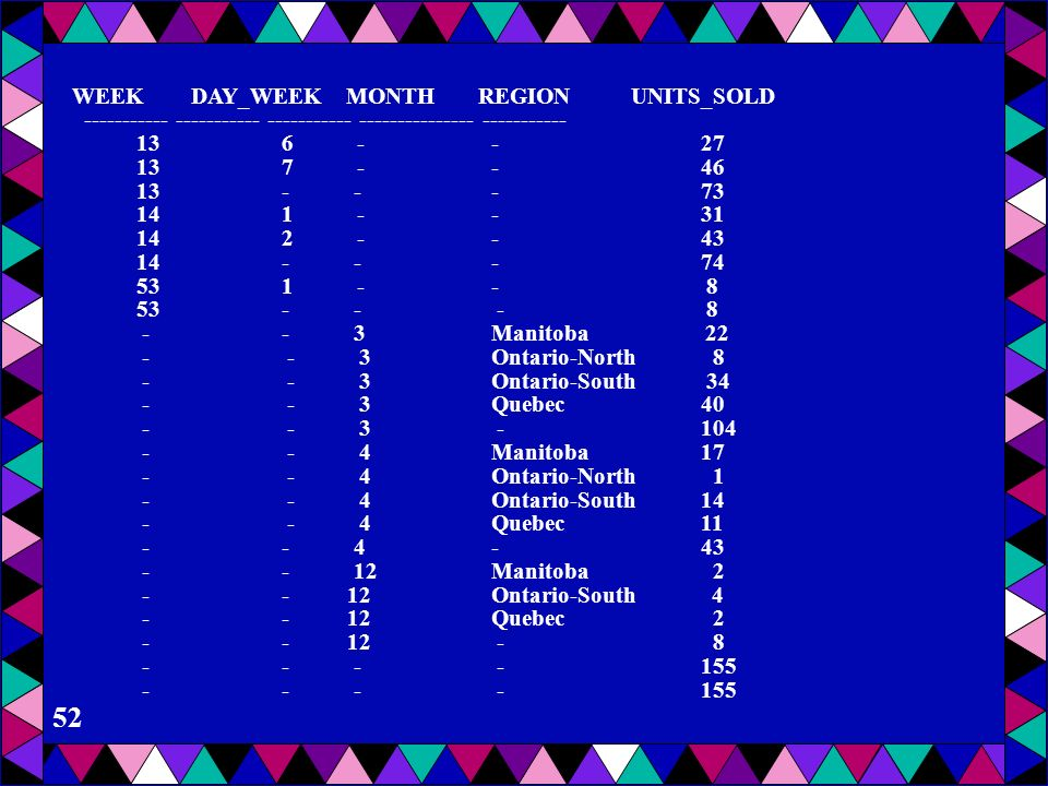 51 SELECT WEEK(SALES_DATE) AS WEEK, DAYOFWEEK(SALES_DATE) AS DAY_WEEK, MONTH(SALES_DATE) AS MONTH, REGION, SUM(SALES) AS UNITS_SOLD FROM SALES GROUP B