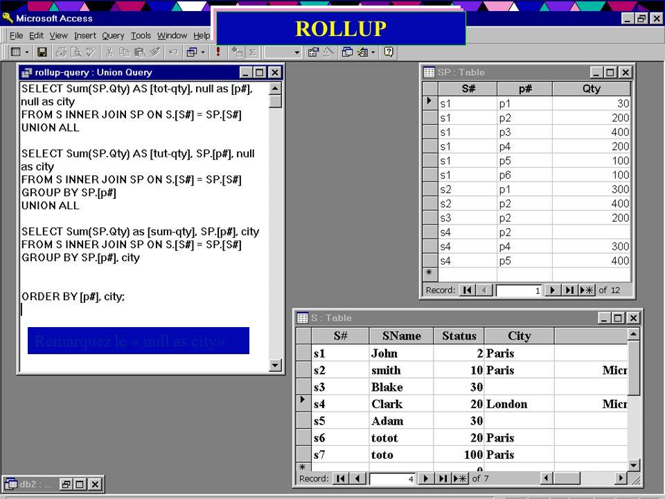 53 Rollup, Cube, Grouping Sets sous MsAccess Il y en a pas On peut simuler ces manipulations en utilisant –GROUP BY –UNION ALL –ORDER BY Peut être lab