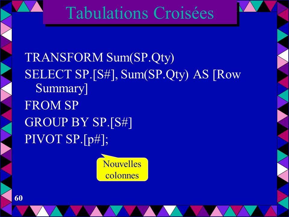 59 Tabulations Croisées (Crosstab queries) Présentent les résultat sous forme habituelle de feuilles de calculs –Les agrégats SUM, AVG.. de GROUP BY e