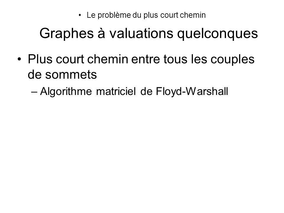 Le problème du plus court chemin Graphes à valuations quelconques Plus court chemin entre tous les couples de sommets –Algorithme matriciel de Floyd-W
