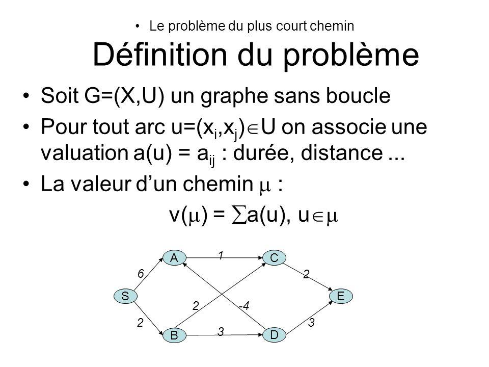 Le problème du plus court chemin Définition du problème Soit G=(X,U) un graphe sans boucle Pour tout arc u=(x i,x j ) U on associe une valuation a(u)