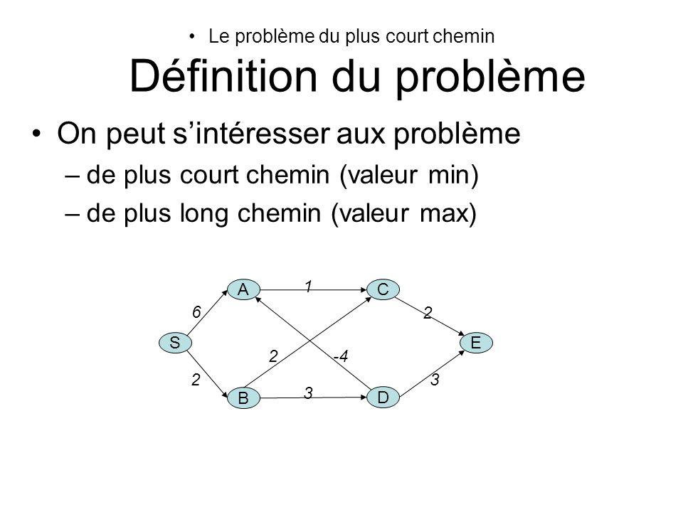 Le problème du plus court chemin Définition du problème On peut sintéresser aux problème –de plus court chemin (valeur min) –de plus long chemin (vale