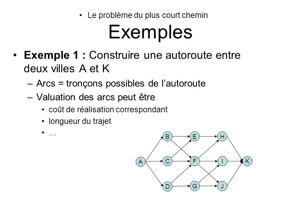 Le problème du plus court chemin Exemples Exemple 1 : Construire une autoroute entre deux villes A et K –Arcs = tronçons possibles de lautoroute –Valu