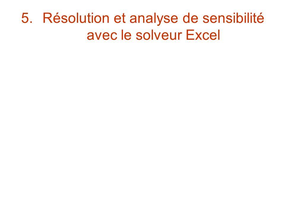 5.Résolution et analyse de sensibilité avec le solveur Excel