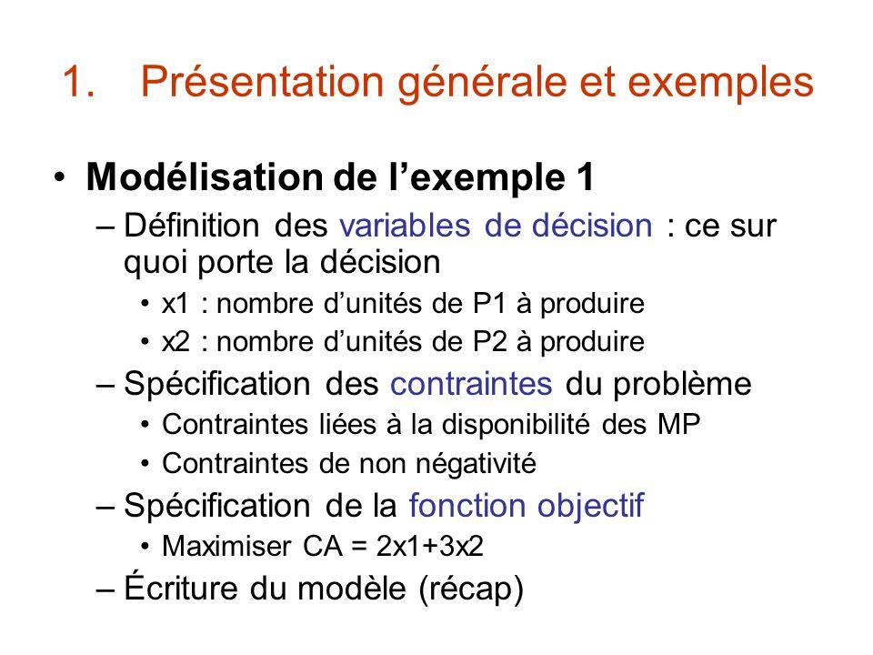 1.Présentation générale et exemples Modélisation de lexemple 1 –Définition des variables de décision : ce sur quoi porte la décision x1 : nombre dunit