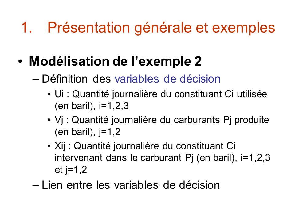 1.Présentation générale et exemples Modélisation de lexemple 2 –Définition des variables de décision Ui : Quantité journalière du constituant Ci utili