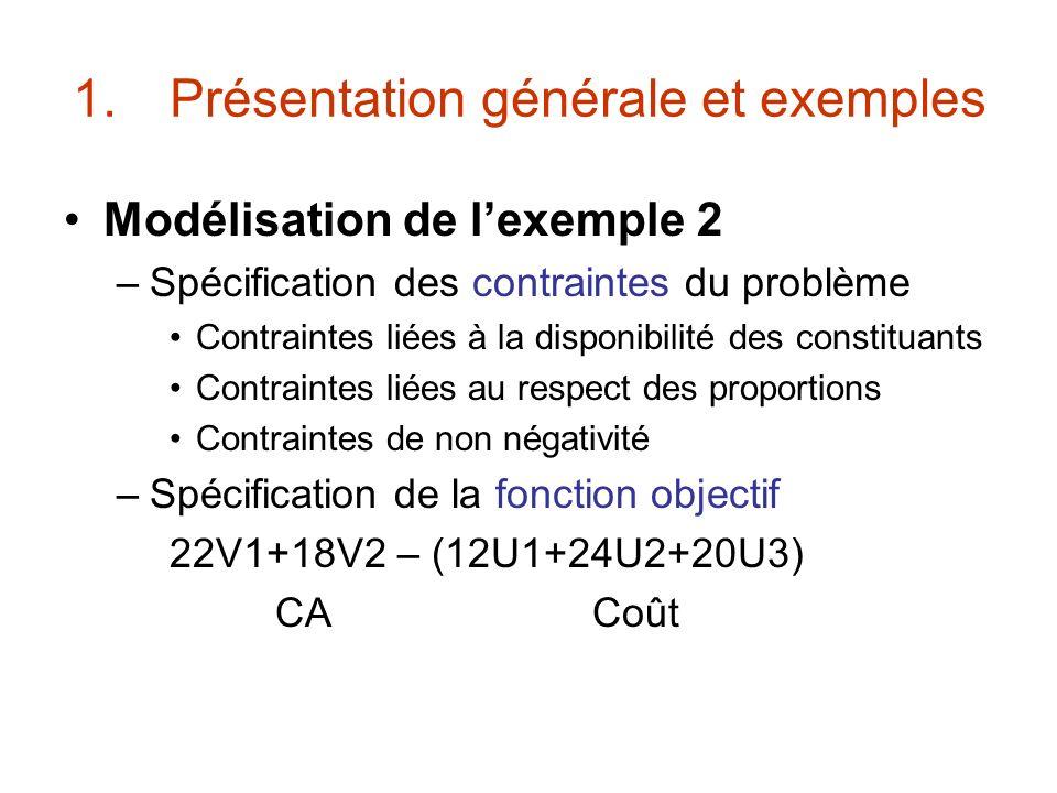 1.Présentation générale et exemples Modélisation de lexemple 2 –Spécification des contraintes du problème Contraintes liées à la disponibilité des con