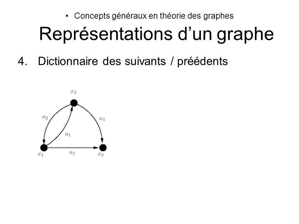 Concepts généraux en théorie des graphes Représentations dun graphe 4.Dictionnaire des suivants / préédents