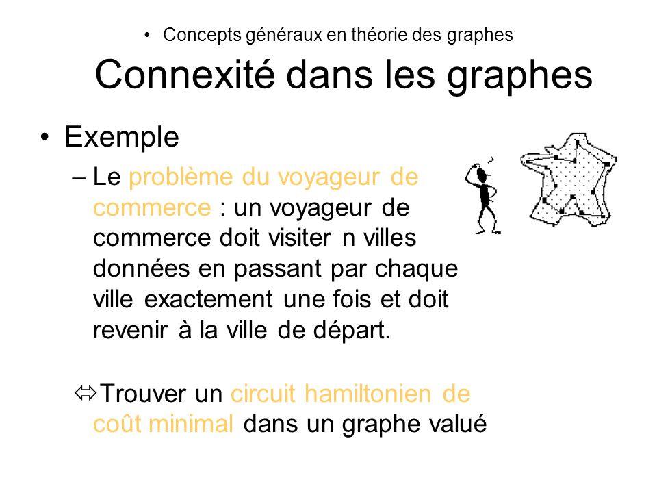 Concepts généraux en théorie des graphes Connexité dans les graphes Exemple –Le problème du voyageur de commerce : un voyageur de commerce doit visite