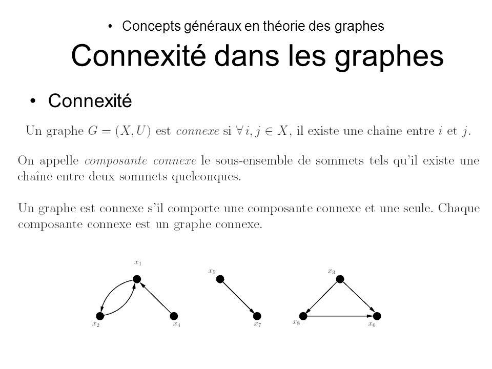Concepts généraux en théorie des graphes Connexité dans les graphes Connexité