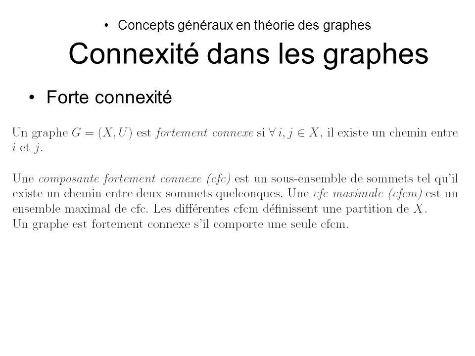 Concepts généraux en théorie des graphes Connexité dans les graphes Forte connexité