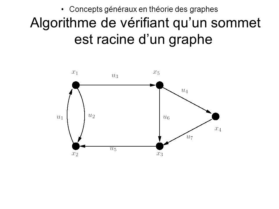 Concepts généraux en théorie des graphes Algorithme de vérifiant quun sommet est racine dun graphe