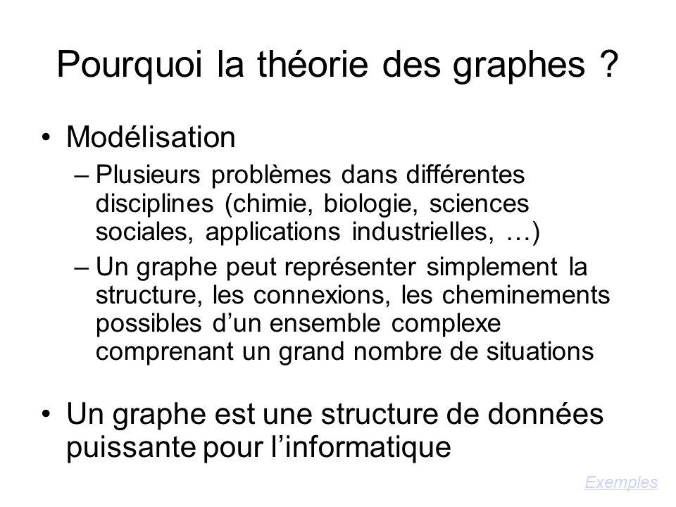 Pourquoi la théorie des graphes ? Modélisation –Plusieurs problèmes dans différentes disciplines (chimie, biologie, sciences sociales, applications in