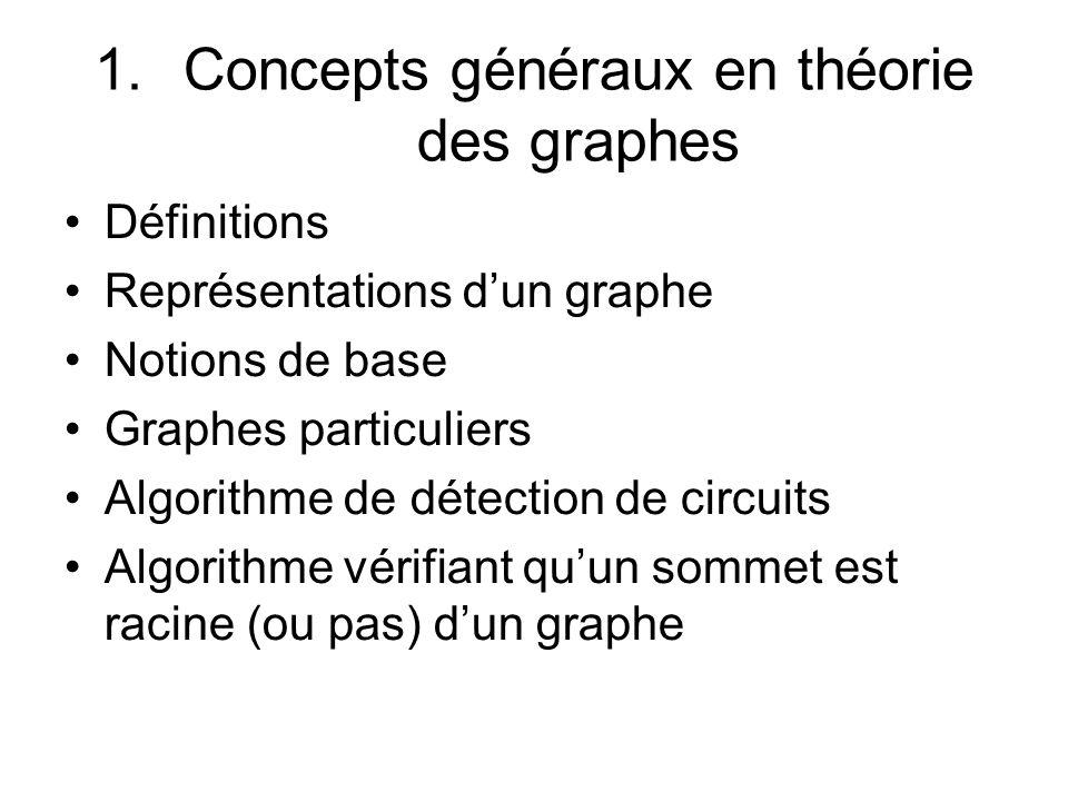 1.Concepts généraux en théorie des graphes Définitions Représentations dun graphe Notions de base Graphes particuliers Algorithme de détection de circ