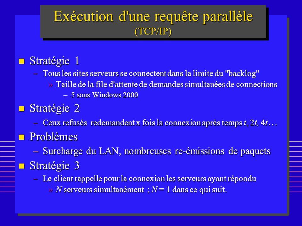 100 Exécution d une requête parallèle (TCP/IP) n Stratégie 1 –Tous les sites serveurs se connectent dans la limite du backlog »Taille de la file d attente de demandes simultanées de connections –5 sous Windows 2000 n Stratégie 2 –Ceux refusés redemandent x fois la connexion après temps t, 2t, 4t … n Problèmes –Surcharge du LAN, nombreuses re-émissions de paquets n Stratégie 3 –Le client rappelle pour la connexion les serveurs ayant répondu »N serveurs simultanément ; N = 1 dans ce qui suit.