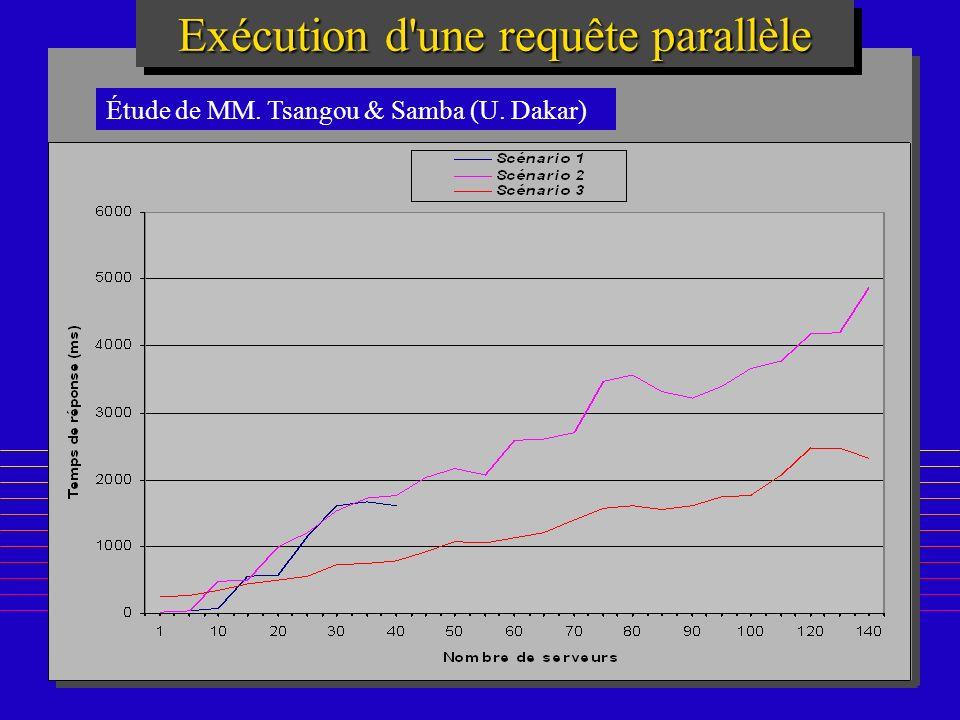 101 Exécution d une requête parallèle Étude de MM. Tsangou & Samba (U. Dakar)