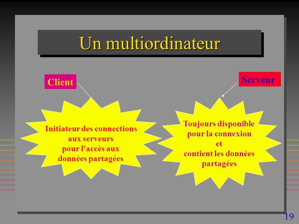19 Un multiordinateur Client Serveur Toujours disponible pour la connexion et contient les données partagées Initiateur des connections aux serveurs pour l accès aux données partagées