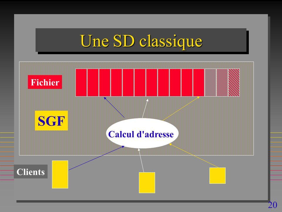20 Une SD classique Calcul d adresse Clients Fichier SGF