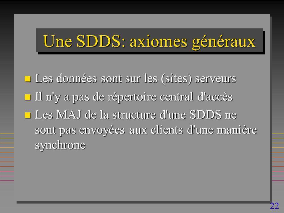 22 Une SDDS: axiomes généraux n Les données sont sur les (sites) serveurs n Il n y a pas de répertoire central d accès n Les MAJ de la structure d une SDDS ne sont pas envoyées aux clients d une manière synchrone