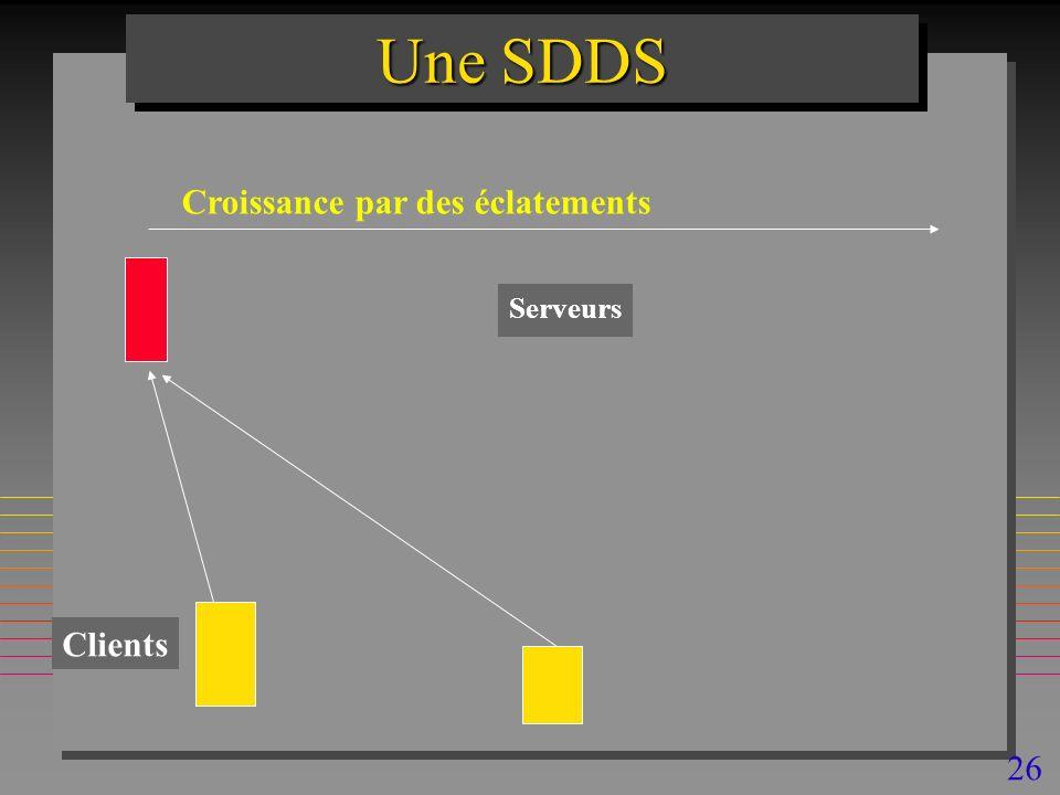 26 Une SDDS Clients Croissance par des éclatements Servers Serveurs